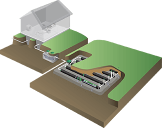 Septic Systems for Isolated Dwellings 2