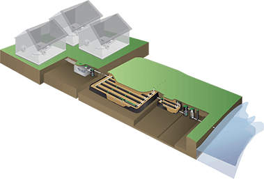 Installation septique commerciale, communautaire ou institutionnelle 1