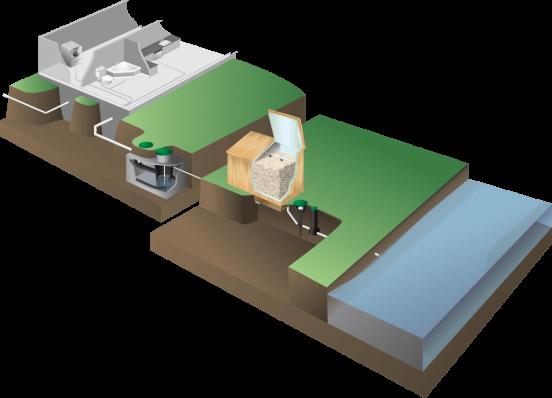 Traitement des eaux Usées Terciaire Biofiltre Waterloo